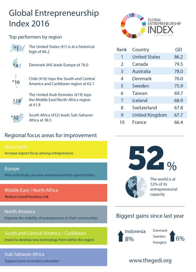 2016 infographic-01