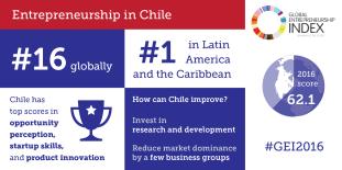 Chile-01