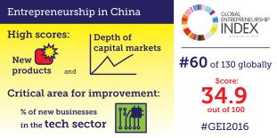 China infographic-01