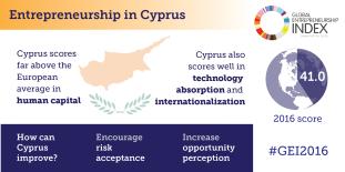 Cyprus-01