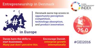 Denmark-01