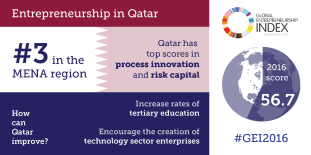 Qatar-01