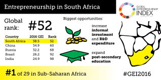 South Africa Infographic-01